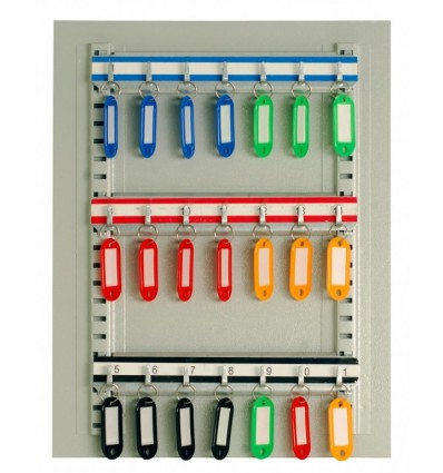 Ormarić-panel za ključeve - 21